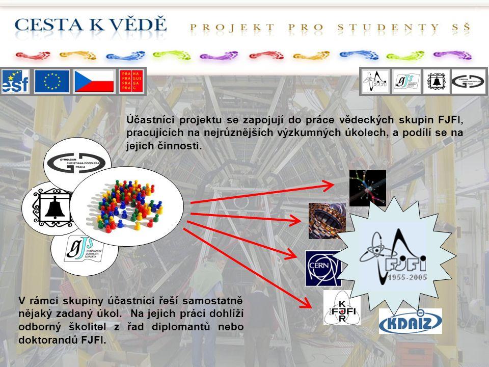Účastníci projektu se zapojují do práce vědeckých skupin FJFI, pracujících na nejrůznějších výzkumných úkolech, a podílí se na jejich činnosti.