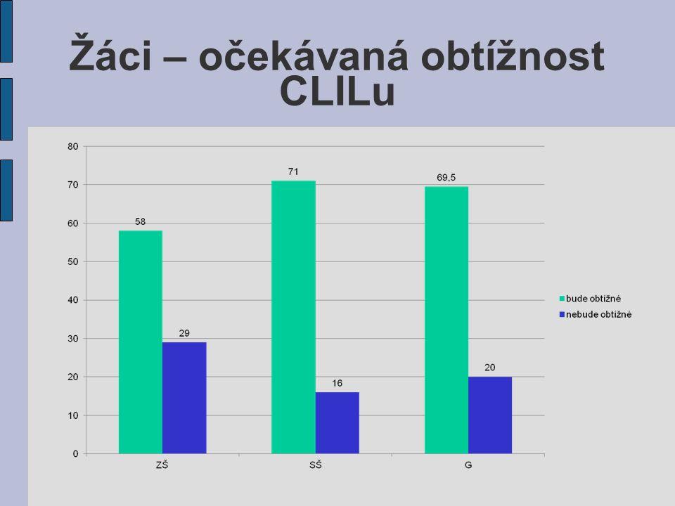 Žáci – očekávaná obtížnost CLILu