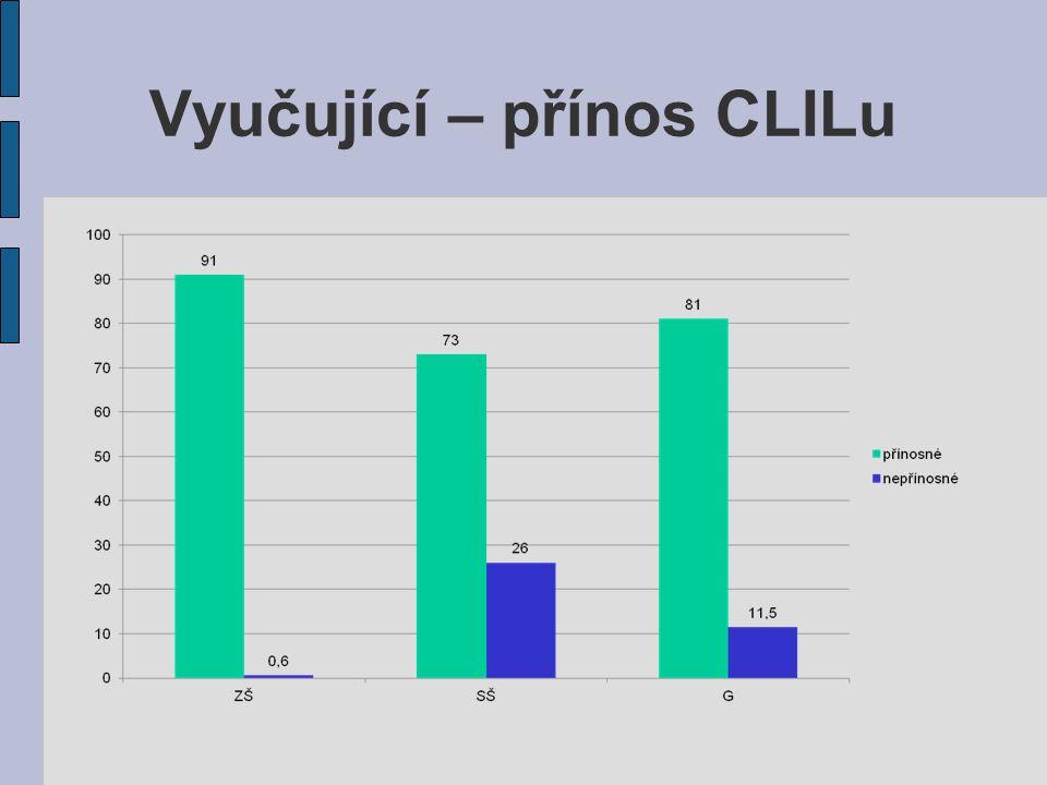 Vyučující – přínos CLILu