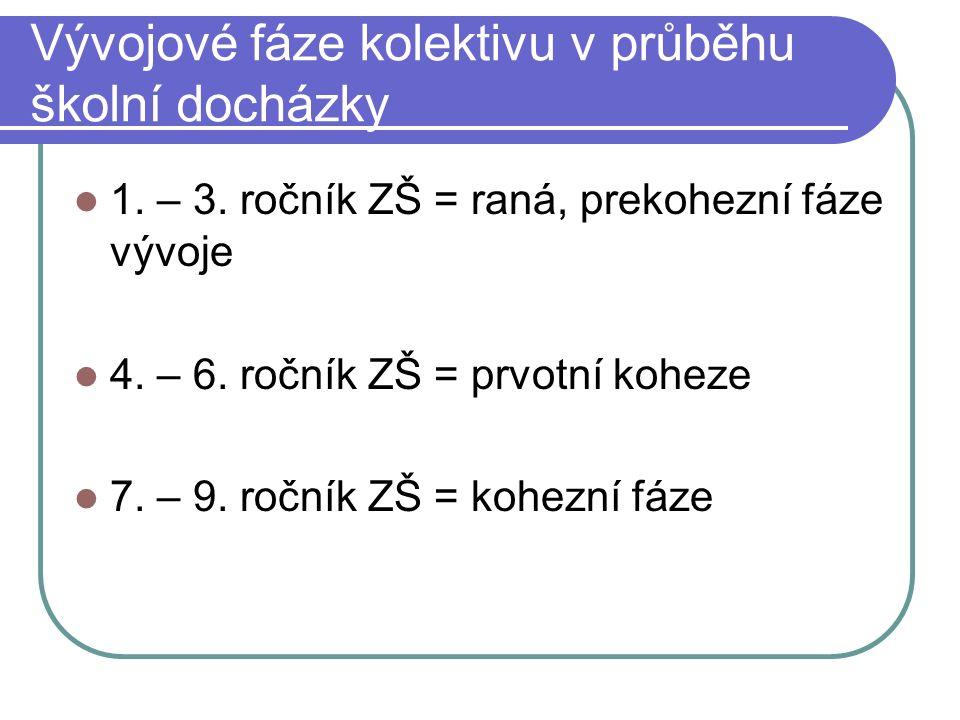 Vývojové fáze kolektivu v průběhu školní docházky 1.