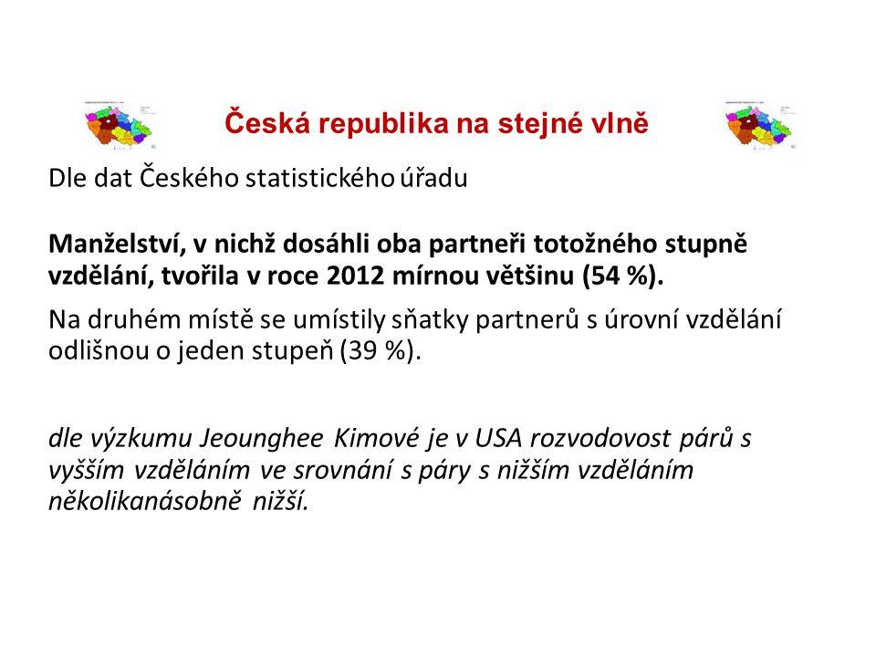 Česká republika na stejné vlně Dle dat Českého statistického úřadu Manželství, v nichž dosáhli oba partneři totožného stupně vzdělání, tvořila v roce 2012 mírnou většinu (54 %).
