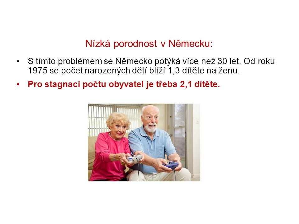 Struktura sňatků podle rodinného stavu snoubenců v ČR