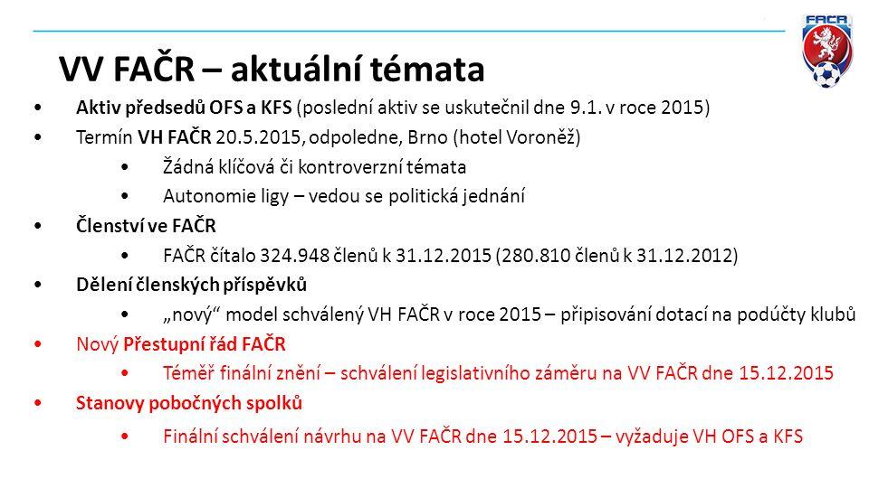 VV FAČR – aktuální témata Aktiv předsedů OFS a KFS (poslední aktiv se uskutečnil dne 9.1. v roce 2015) Termín VH FAČR 20.5.2015, odpoledne, Brno (hote