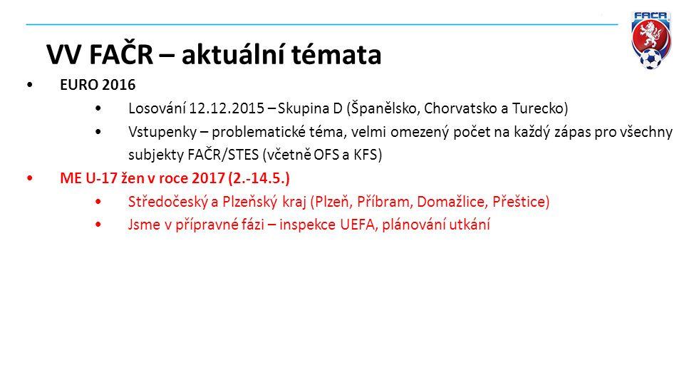 VV FAČR – aktuální témata EURO 2016 Losování 12.12.2015 – Skupina D (Španělsko, Chorvatsko a Turecko) Vstupenky – problematické téma, velmi omezený počet na každý zápas pro všechny subjekty FAČR/STES (včetně OFS a KFS) ME U-17 žen v roce 2017 (2.-14.5.) Středočeský a Plzeňský kraj (Plzeň, Příbram, Domažlice, Přeštice) Jsme v přípravné fázi – inspekce UEFA, plánování utkání