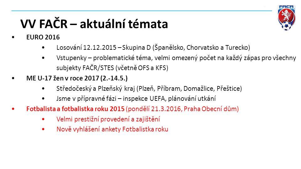VV FAČR – aktuální témata EURO 2016 Losování 12.12.2015 – Skupina D (Španělsko, Chorvatsko a Turecko) Vstupenky – problematické téma, velmi omezený počet na každý zápas pro všechny subjekty FAČR/STES (včetně OFS a KFS) ME U-17 žen v roce 2017 (2.-14.5.) Středočeský a Plzeňský kraj (Plzeň, Příbram, Domažlice, Přeštice) Jsme v přípravné fázi – inspekce UEFA, plánování utkání Fotbalista a fotbalistka roku 2015 (pondělí 21.3.2016, Praha Obecní dům) Velmi prestižní provedení a zajištění Nově vyhlášení ankety Fotbalistka roku