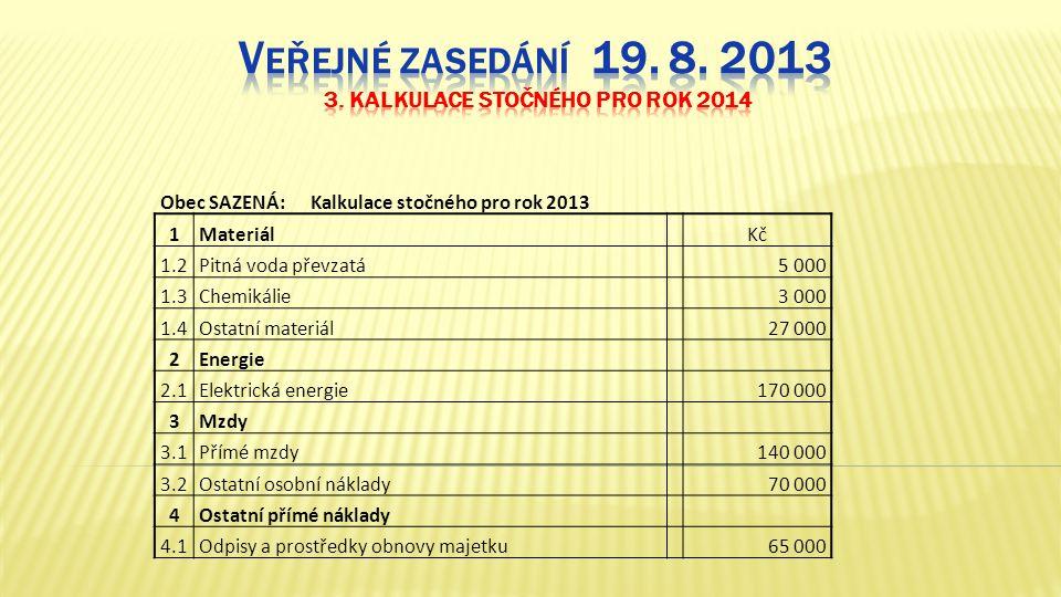 Obec SAZENÁ: Kalkulace stočného pro rok 2013 1Materiál Kč 1.2Pitná voda převzatá 5 000 1.3Chemikálie 3 000 1.4Ostatní materiál 27 000 2Energie 2.1Elektrická energie 170 000 3Mzdy 3.1Přímé mzdy 140 000 3.2Ostatní osobní náklady 70 000 4Ostatní přímé náklady 4.1Odpisy a prostředky obnovy majetku 65 000