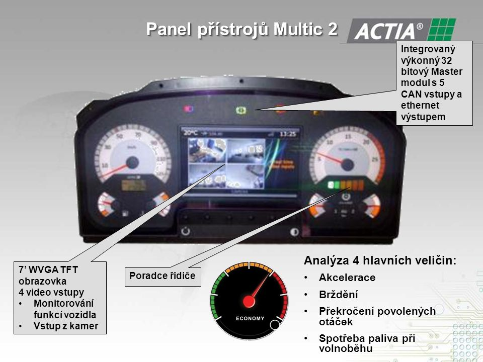 Panel přístrojů Multic 2 Poradce řidiče 7' WVGA TFT obrazovka 4 video vstupy Monitorování funkcí vozidla Vstup z kamer Integrovaný výkonný 32 bitový Master modul s 5 CAN vstupy a ethernet výstupem Analýza 4 hlavních veličin: Akcelerace Brždění Překročení povolených otáček Spotřeba paliva při volnoběhu