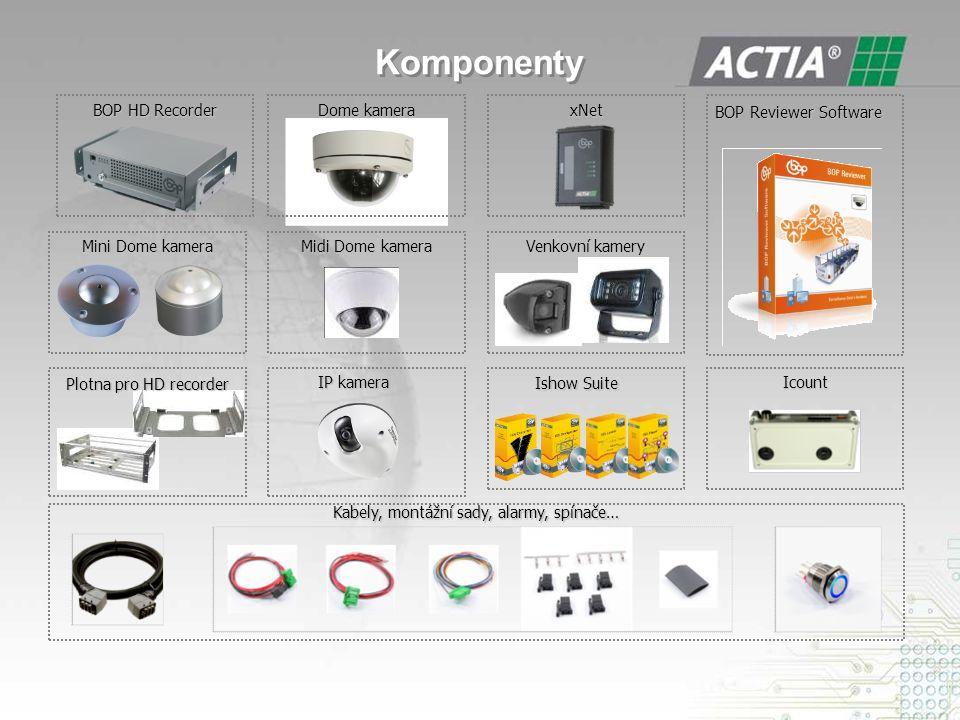 Komponenty BOP HD Recorder Dome kamera Kabely, montážní sady, alarmy, spínače… BOP Reviewer Software Mini Dome kamera Midi Dome kamera Venkovní kamery xNet IP kamera Icount Ishow Suite Plotna pro HD recorder