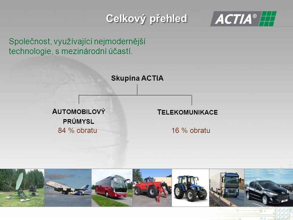 84 % obratu16 % obratu Skupina ACTIA A UTOMOBILOVÝ PRŮMYSL T ELEKOMUNIKACE Společnost, využívající nejmodernější technologie, s mezinárodní účastí.