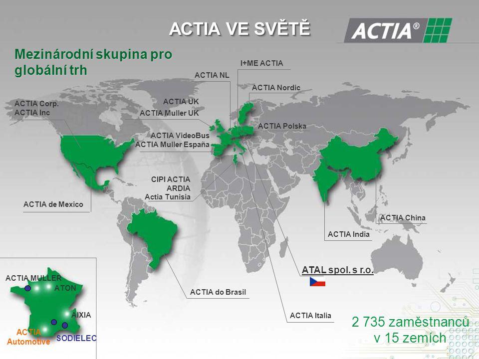 ACTIA China AIXIA ATON ACTIA Nordic ATAL spol. s r.o.