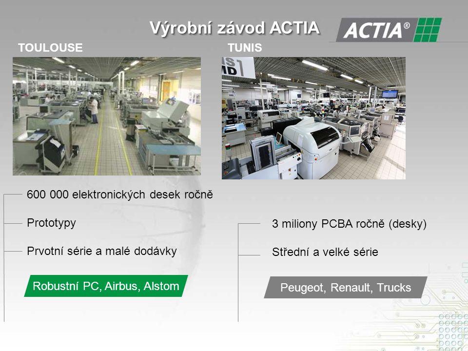 600 000 elektronických desek ročně Prototypy Prvotní série a malé dodávky 3 miliony PCBA ročně (desky) Střední a velké série TOULOUSE TUNIS Robustní PC, Airbus, Alstom Peugeot, Renault, Trucks Výrobní závod ACTIA