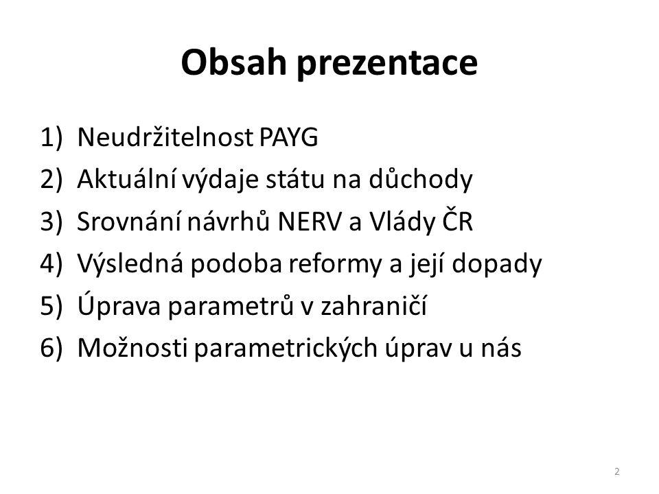 Obsah prezentace 1)Neudržitelnost PAYG 2)Aktuální výdaje státu na důchody 3)Srovnání návrhů NERV a Vlády ČR 4)Výsledná podoba reformy a její dopady 5)