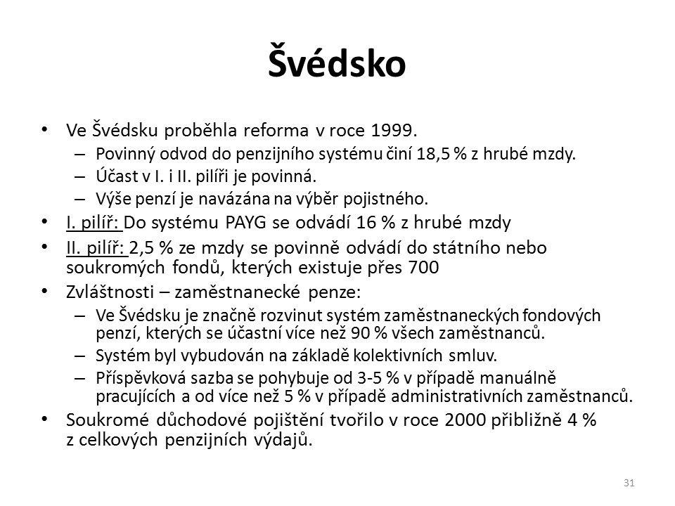 Švédsko Ve Švédsku proběhla reforma v roce 1999. – Povinný odvod do penzijního systému činí 18,5 % z hrubé mzdy. – Účast v I. i II. pilíři je povinná.