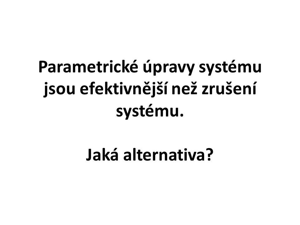 Parametrické úpravy systému jsou efektivnější než zrušení systému. Jaká alternativa?