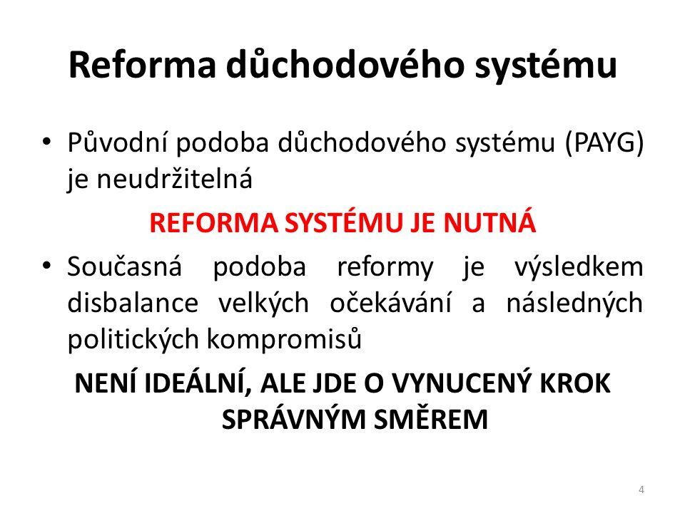 Reforma důchodového systému Původní podoba důchodového systému (PAYG) je neudržitelná REFORMA SYSTÉMU JE NUTNÁ Současná podoba reformy je výsledkem disbalance velkých očekávání a následných politických kompromisů NENÍ IDEÁLNÍ, ALE JDE O VYNUCENÝ KROK SPRÁVNÝM SMĚREM 4