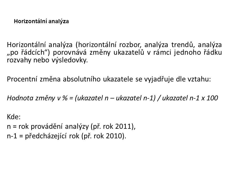 """Horizontální analýza Horizontální analýza (horizontální rozbor, analýza trendů, analýza """"po řádcích ) porovnává změny ukazatelů v rámci jednoho řádku rozvahy nebo výsledovky."""