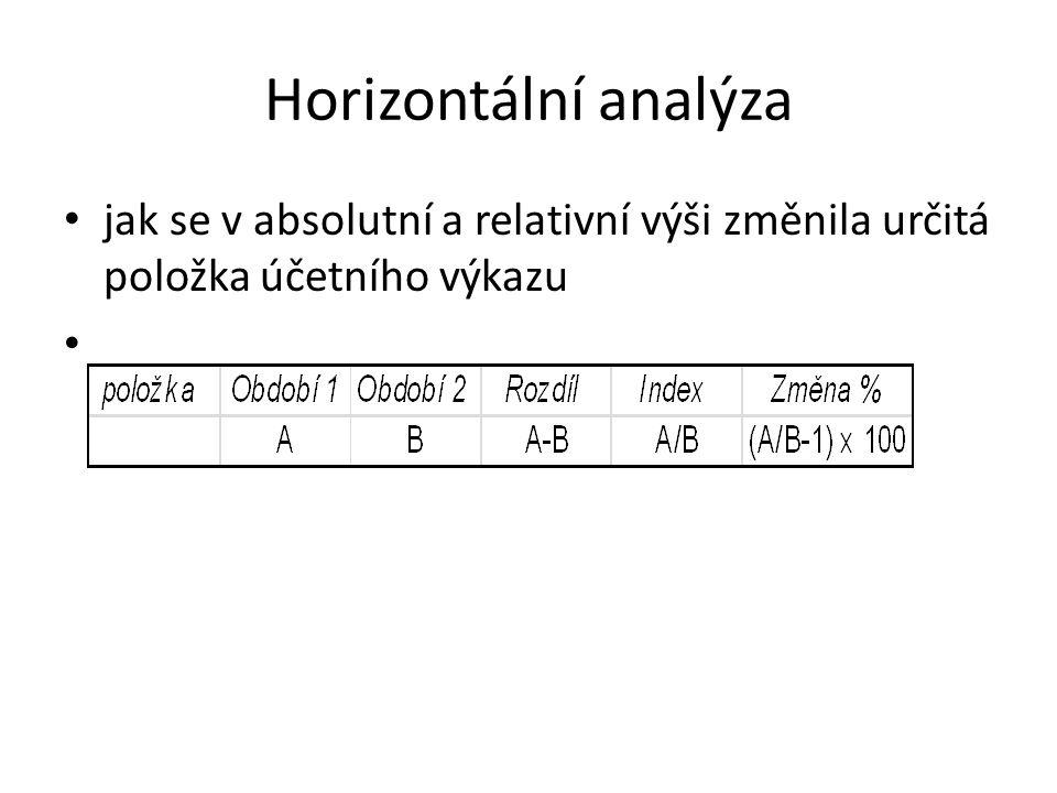 Horizontální analýza jak se v absolutní a relativní výši změnila určitá položka účetního výkazu