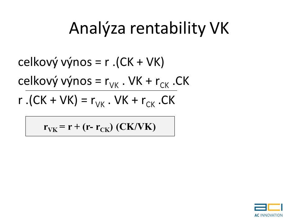 Analýza rentability VK celkový výnos = r.(CK + VK) celkový výnos = r VK.
