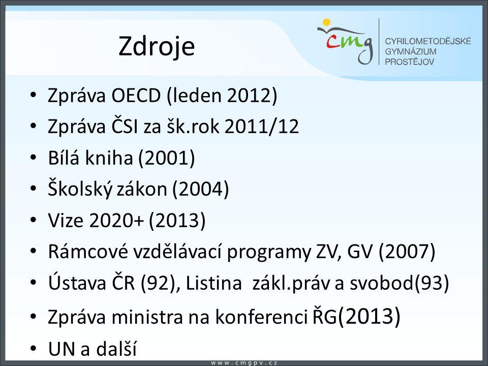 Zdroje Zpráva OECD (leden 2012) Zpráva ČSI za šk.rok 2011/12 Bílá kniha (2001) Školský zákon (2004) Vize 2020+ (2013) Rámcové vzdělávací programy ZV, GV (2007) Ústava ČR (92), Listina zákl.práv a svobod(93) Zpráva ministra na konferenci ŘG (2013) UN a další