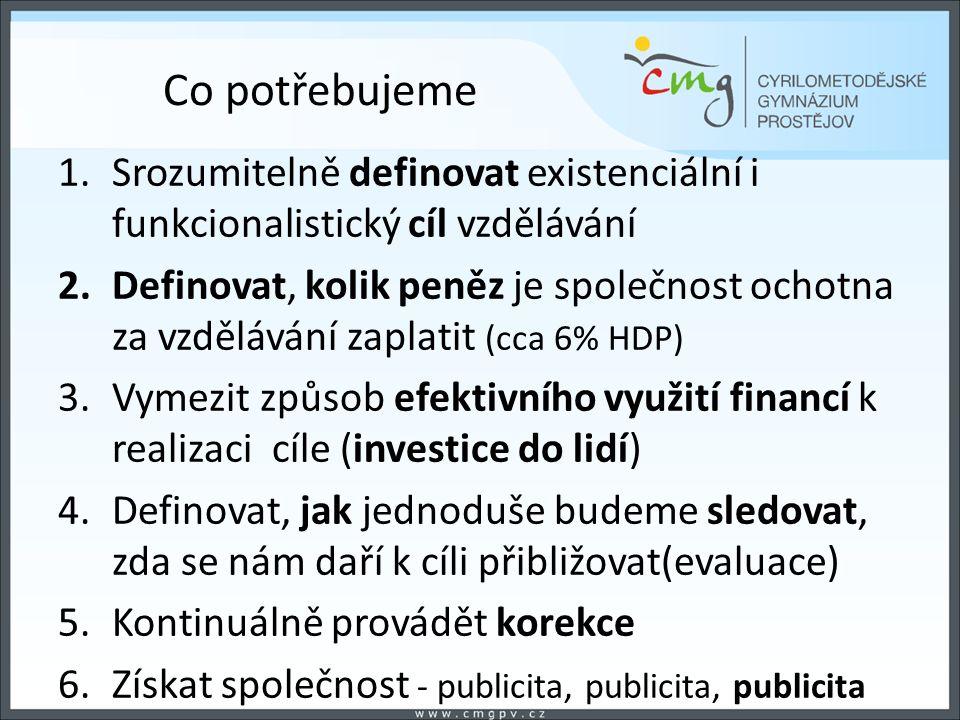 Co potřebujeme 1.Srozumitelně definovat existenciální i funkcionalistický cíl vzdělávání 2.Definovat, kolik peněz je společnost ochotna za vzdělávání zaplatit (cca 6% HDP) 3.Vymezit způsob efektivního využití financí k realizaci cíle (investice do lidí) 4.Definovat, jak jednoduše budeme sledovat, zda se nám daří k cíli přibližovat(evaluace) 5.Kontinuálně provádět korekce 6.Získat společnost - publicita, publicita, publicita