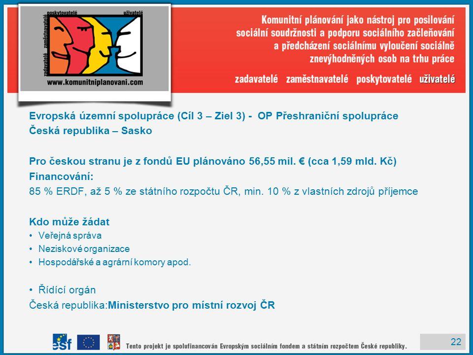 22 Evropská územní spolupráce (Cíl 3 – Ziel 3) - OP Přeshraniční spolupráce Česká republika – Sasko Pro českou stranu je z fondů EU plánováno 56,55 mil.