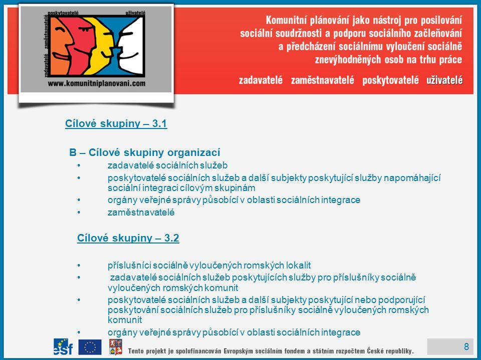 8 Cílové skupiny – 3.1 B – Cílové skupiny organizací zadavatelé sociálních služeb poskytovatelé sociálních služeb a další subjekty poskytující služby napomáhající sociální integraci cílovým skupinám orgány veřejné správy působící v oblasti sociálních integrace zaměstnavatelé Cílové skupiny – 3.2 příslušníci sociálně vyloučených romských lokalit zadavatelé sociálních služeb poskytujících služby pro příslušníky sociálně vyloučených romských komunit poskytovatelé sociálních služeb a další subjekty poskytující nebo podporující poskytování sociálních služeb pro příslušníky sociálně vyloučených romských komunit orgány veřejné správy působící v oblasti sociálních integrace