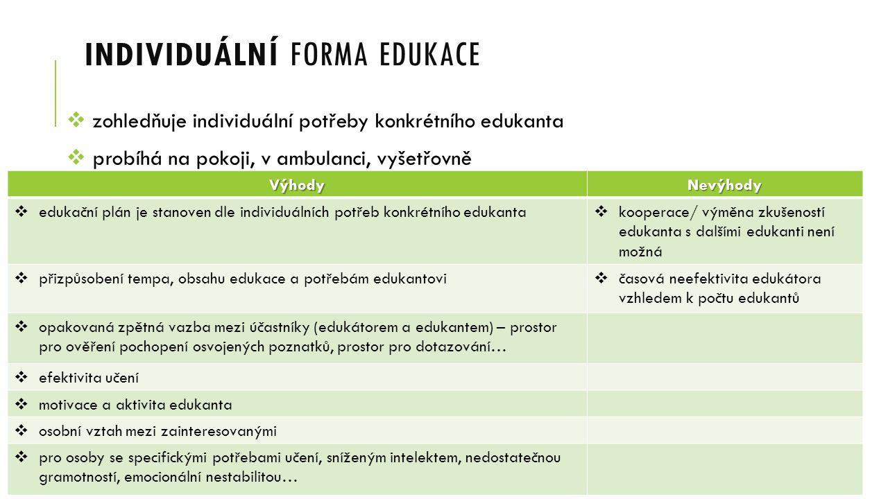 INDIVIDUÁLNÍ FORMA EDUKACE  zohledňuje individuální potřeby konkrétního edukanta  probíhá na pokoji, v ambulanci, vyšetřovně VýhodyNevýhody  edukační plán je stanoven dle individuálních potřeb konkrétního edukanta  kooperace/ výměna zkušeností edukanta s dalšími edukanti není možná  přizpůsobení tempa, obsahu edukace a potřebám edukantovi  časová neefektivita edukátora vzhledem k počtu edukantů  opakovaná zpětná vazba mezi účastníky (edukátorem a edukantem) – prostor pro ověření pochopení osvojených poznatků, prostor pro dotazování…  efektivita učení  motivace a aktivita edukanta  osobní vztah mezi zainteresovanými  pro osoby se specifickými potřebami učení, sníženým intelektem, nedostatečnou gramotností, emocionální nestabilitou…