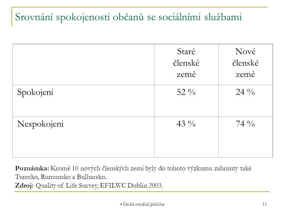 4 Česká sociální politika 11 Srovnání spokojenosti občanů se sociálními službami Staré členské země Nové členské země Spokojeni52 %24 % Nespokojeni43 %74 % Poznámka: Kromě 10 nových členských zemí byly do tohoto výzkumu zahrnuty také Turecko, Rumunsko a Bulharsko..
