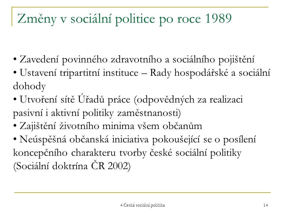 4 Česká sociální politika 14 Změny v sociální politice po roce 1989 Zavedení povinného zdravotního a sociálního pojištění Ustavení tripartitní institu