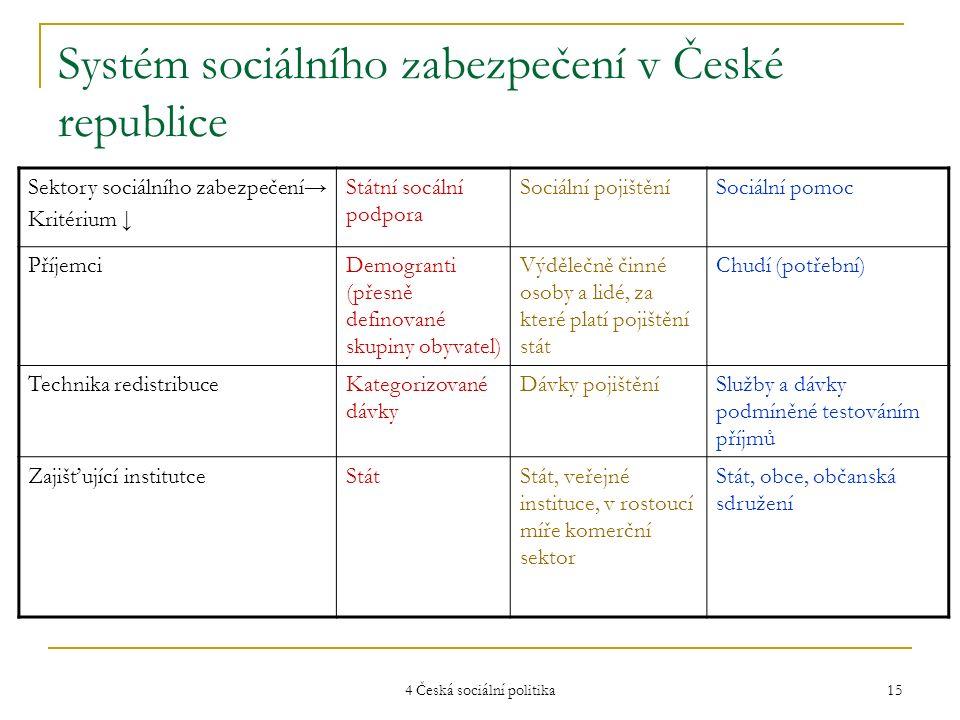 4 Česká sociální politika 15 Systém sociálního zabezpečení v České republice Sektory sociálního zabezpečení→ Kritérium ↓ Státní socální podpora Sociál
