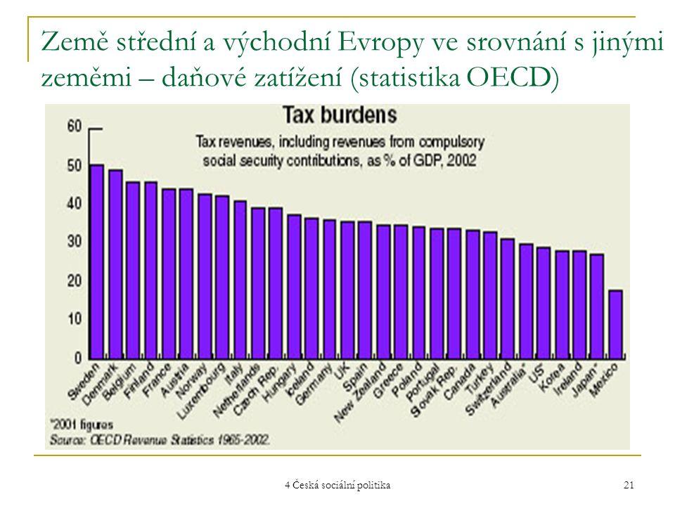 4 Česká sociální politika 21 Země střední a východní Evropy ve srovnání s jinými zeměmi – daňové zatížení (statistika OECD)