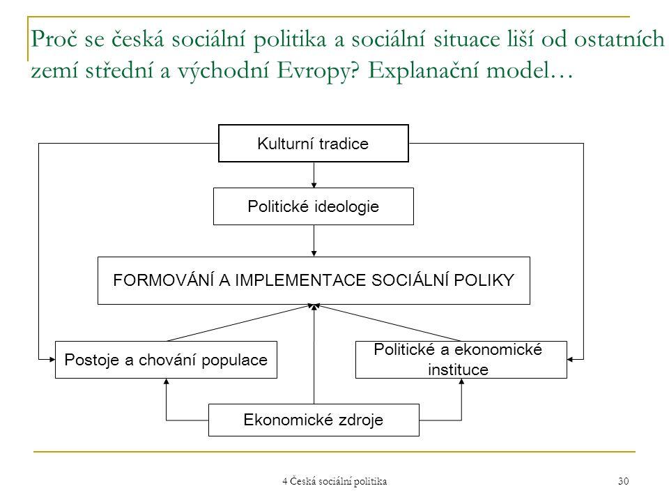 4 Česká sociální politika 30 Proč se česká sociální politika a sociální situace liší od ostatních zemí střední a východní Evropy? Explanační model… Ku