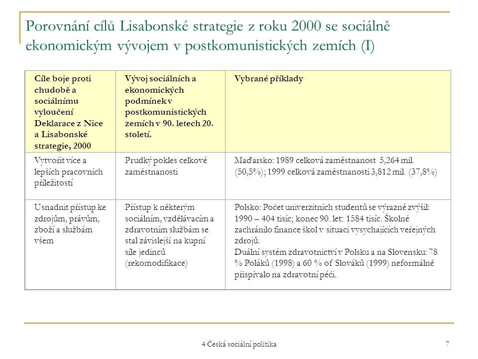 4 Česká sociální politika 8 Porovnání cílů Lisabonské strategie z roku 2000 se sociálně ekonomickým vývojem v postkomunistických zemích (II) Cíle boje proti chudobě a sociálnímu vyloučení Deklarace z Nice a Lisabonské strategie, 2000 Vybrané příklady Zabránit hrozbě sociálního vyloučení Rostoucí počty a podíly sociálně vyloučených Slovensko: životní podmínky Romů se výrazně zhoršily díky 95 % nezaměstnanosti a šířící se chudobě.