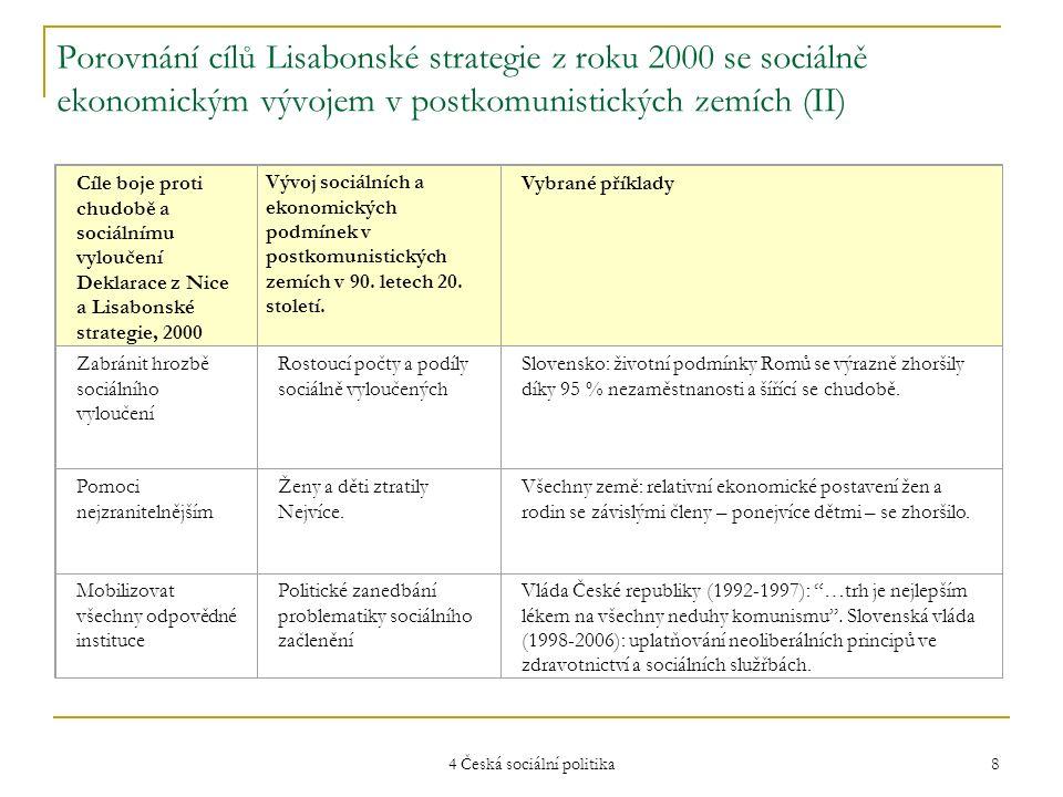 4 Česká sociální politika 8 Porovnání cílů Lisabonské strategie z roku 2000 se sociálně ekonomickým vývojem v postkomunistických zemích (II) Cíle boje