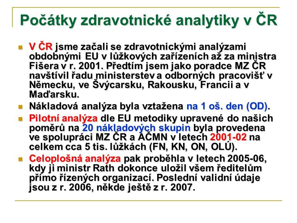 Počátky zdravotnické analytiky v ČR V ČR jsme začali se zdravotnickými analýzami obdobnými EU v lůžkových zařízeních až za ministra Fišera v r. 2001.