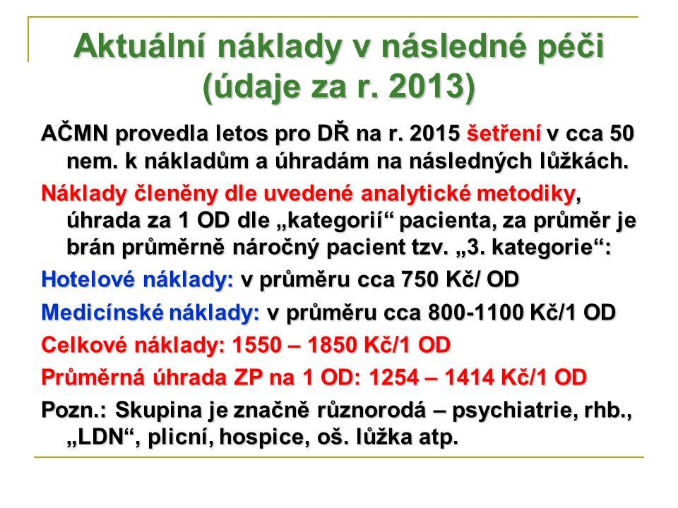 Aktuální náklady v následné péči (údaje za r. 2013) AČMN provedla letos pro DŘ na r. 2015 šetření v cca 50 nem. k nákladům a úhradám na následných lůž