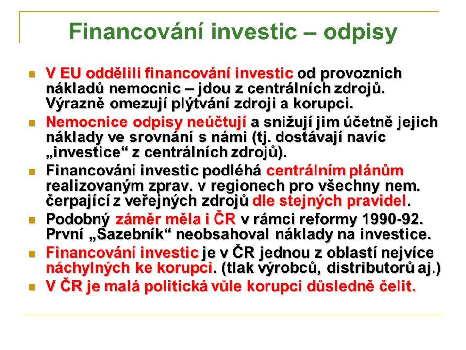 Financování investic – odpisy V EU oddělili financování investic od provozních nákladů nemocnic – jdou z centrálních zdrojů. Výrazně omezují plýtvání