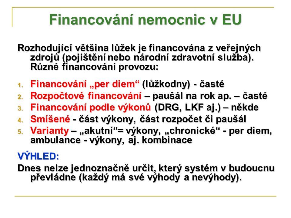 Financování nemocnic v EU Rozhodující většina lůžek je financována z veřejných zdrojů (pojištění nebo národní zdravotní služba). Různé financování pro