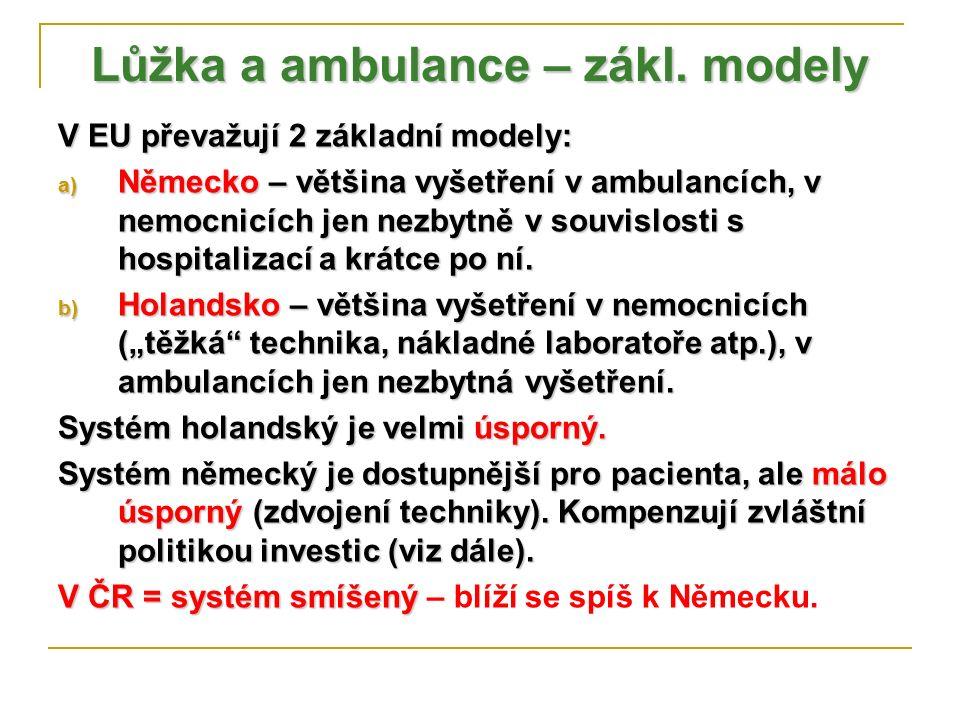 Lůžka a ambulance – zákl. modely V EU převažují 2 základní modely: a) Německo – většina vyšetření v ambulancích, v nemocnicích jen nezbytně v souvislo
