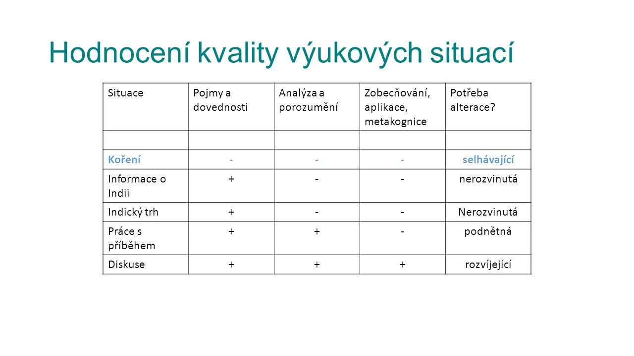 Hodnocení kvality výukových situací SituacePojmy a dovednosti Analýza a porozumění Zobecňování, aplikace, metakognice Potřeba alterace.