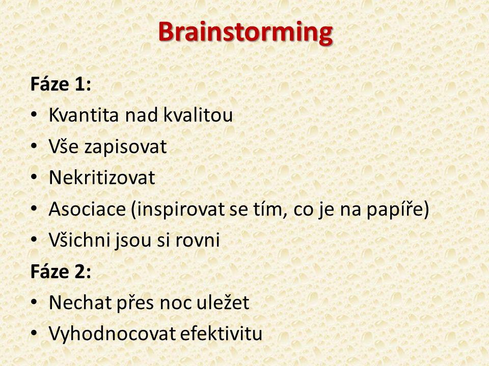Brainstorming Fáze 1: Kvantita nad kvalitou Vše zapisovat Nekritizovat Asociace (inspirovat se tím, co je na papíře) Všichni jsou si rovni Fáze 2: Nechat přes noc uležet Vyhodnocovat efektivitu