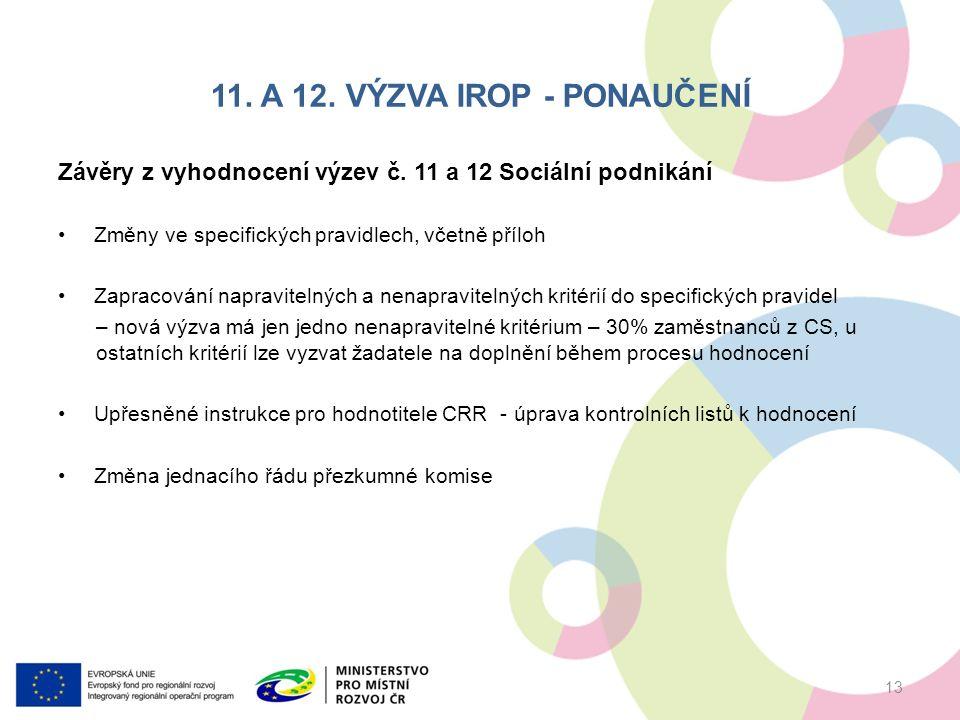 11. A 12. VÝZVA IROP - PONAUČENÍ Závěry z vyhodnocení výzev č.