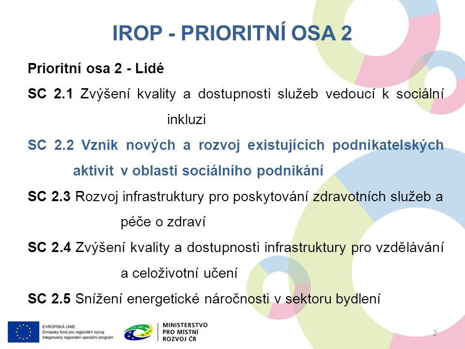 IROP - PRIORITNÍ OSA 2 2 Prioritní osa 2 - Lidé SC 2.1 Zvýšení kvality a dostupnosti služeb vedoucí k sociální inkluzi SC 2.2 Vznik nových a rozvoj existujících podnikatelských aktivitv oblasti sociálního podnikání SC 2.3 Rozvoj infrastruktury pro poskytování zdravotních služeb a péče o zdraví SC 2.4 Zvýšení kvality a dostupnosti infrastruktury pro vzdělávání a celoživotní učení SC 2.5 Snížení energetické náročnosti v sektoru bydlení