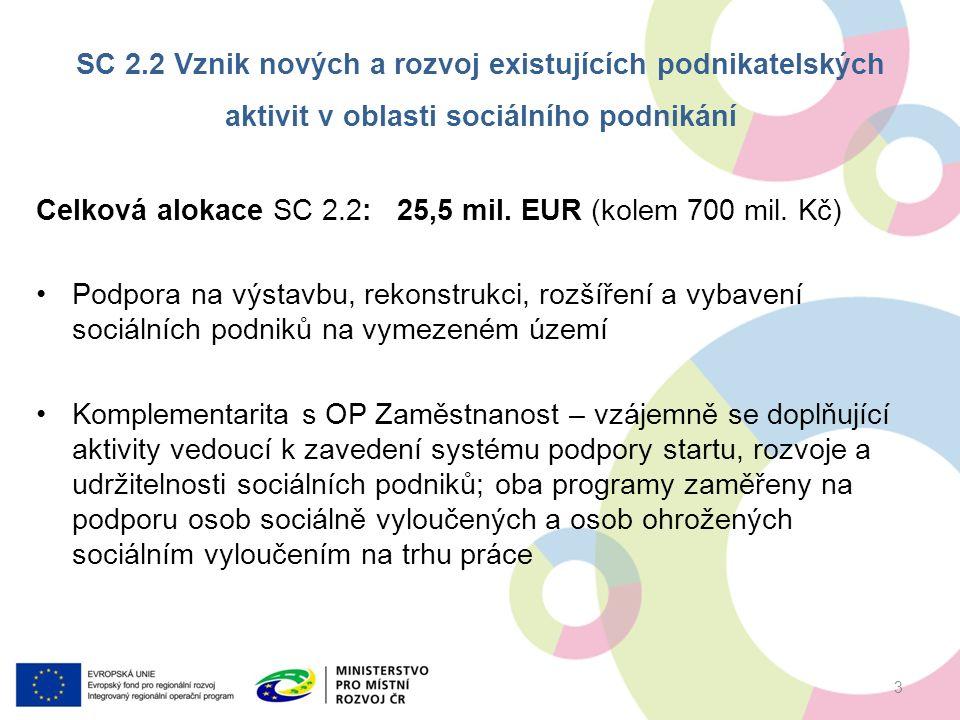 Celková alokace SC 2.2: 25,5 mil. EUR (kolem 700 mil.