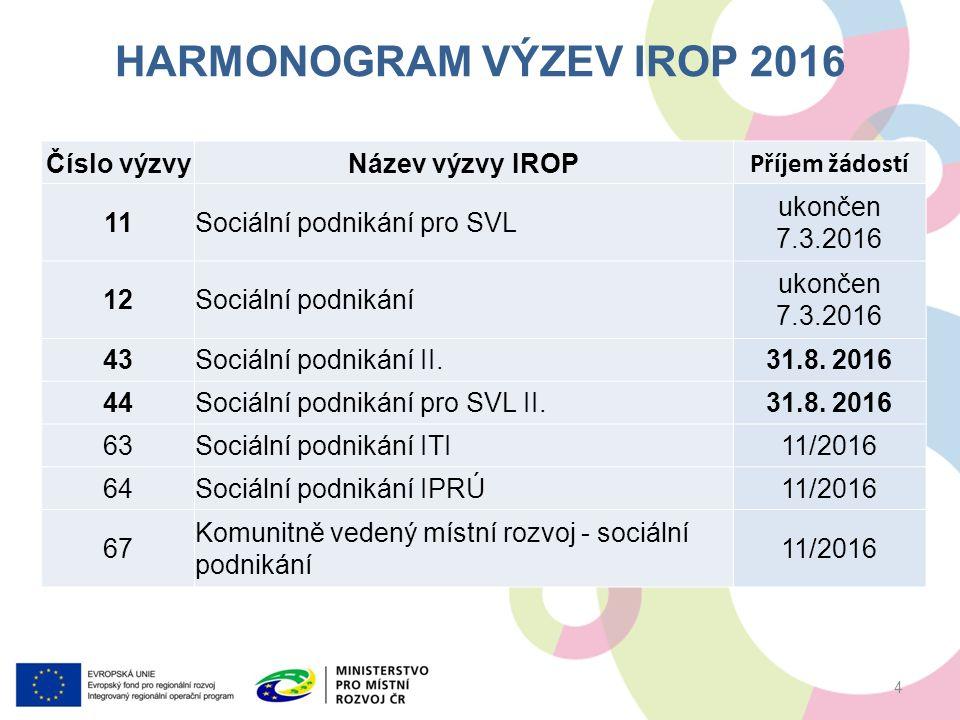HARMONOGRAM VÝZEV IROP 2016 Číslo výzvyNázev výzvy IROP Příjem žádostí 11Sociální podnikání pro SVL ukončen 7.3.2016 12Sociální podnikání ukončen 7.3.2016 43Sociální podnikání II.31.8.