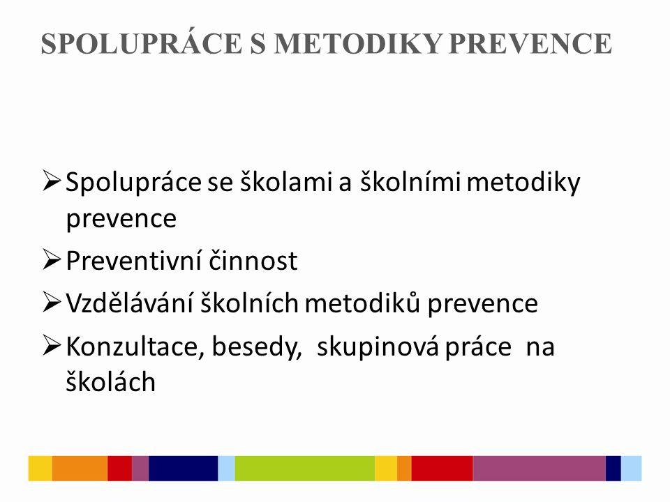 SPOLUPRÁCE S METODIKY PREVENCE  Spolupráce se školami a školními metodiky prevence  Preventivní činnost  Vzdělávání školních metodiků prevence  Konzultace, besedy, skupinová práce na školách