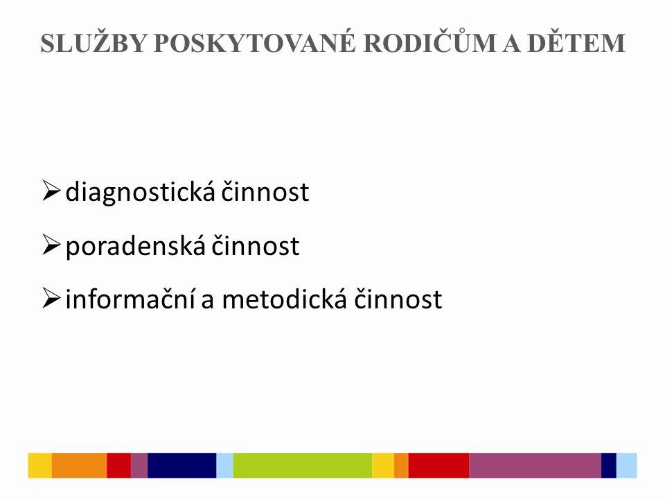 PRAMENY  Pedagogicko-psychologická poradna, Opava [online].