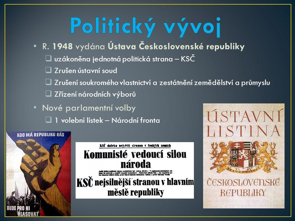 R. 1948 vydána Ústava Československé republiky  uzákoněna jednotná politická strana – KSČ  Zrušen ústavní soud  Zrušení soukromého vlastnictví a ze