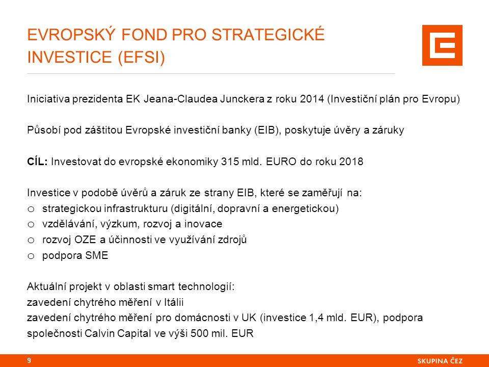 EVROPSKÝ FOND PRO STRATEGICKÉ INVESTICE (EFSI) Iniciativa prezidenta EK Jeana-Claudea Junckera z roku 2014 (Investiční plán pro Evropu) Působí pod záštitou Evropské investiční banky (EIB), poskytuje úvěry a záruky CÍL: Investovat do evropské ekonomiky 315 mld.