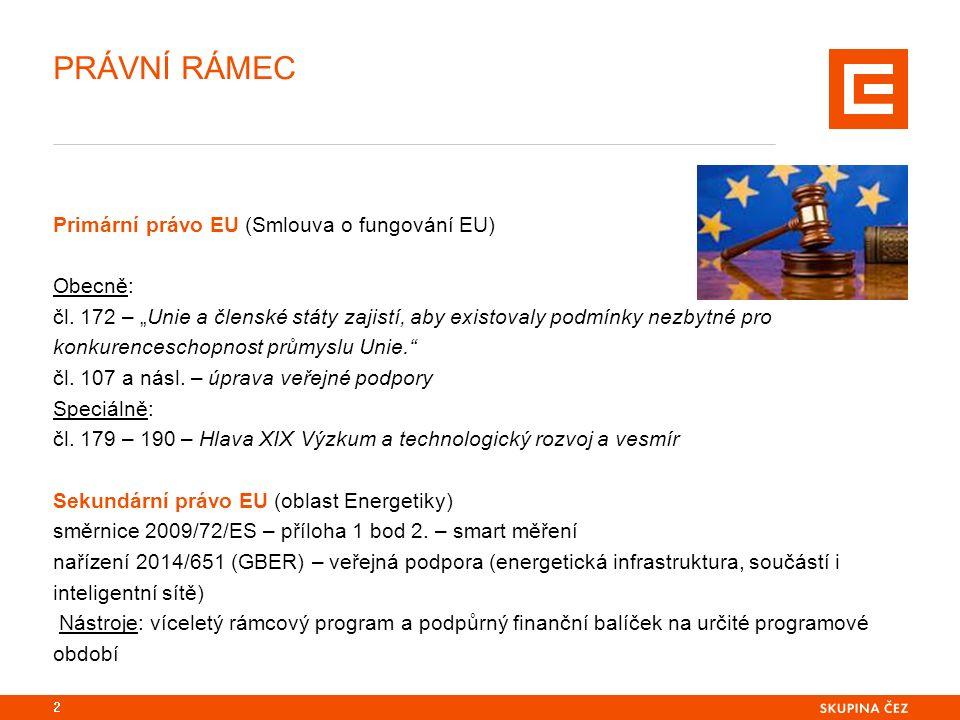PRÁVNÍ RÁMEC Primární právo EU (Smlouva o fungování EU) Obecně: čl.